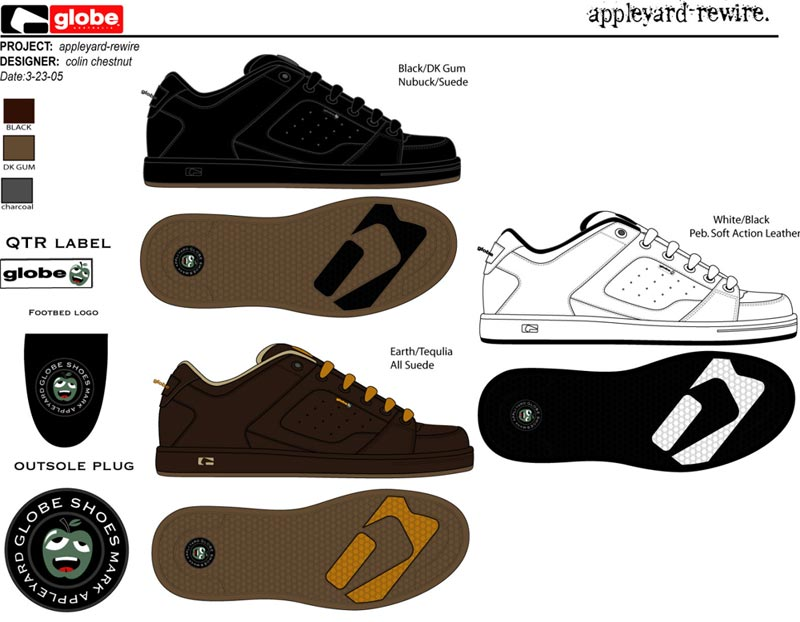 Mark Appleyard Shoe Size